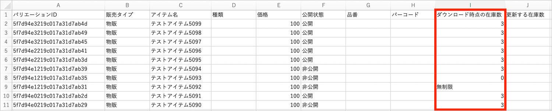 画像:ダウンロード時点の在庫数に目印がついたCSVファイル