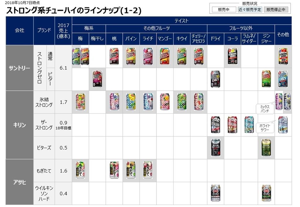 f:id:strong_ojisan:20181007110806j:plain