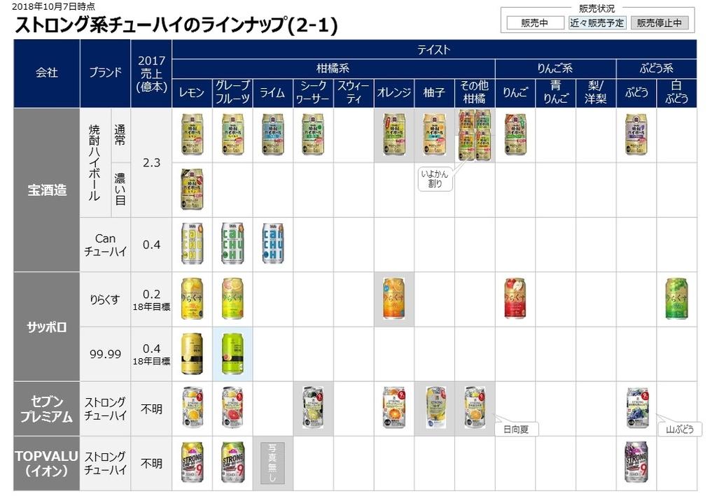 f:id:strong_ojisan:20181007110810j:plain