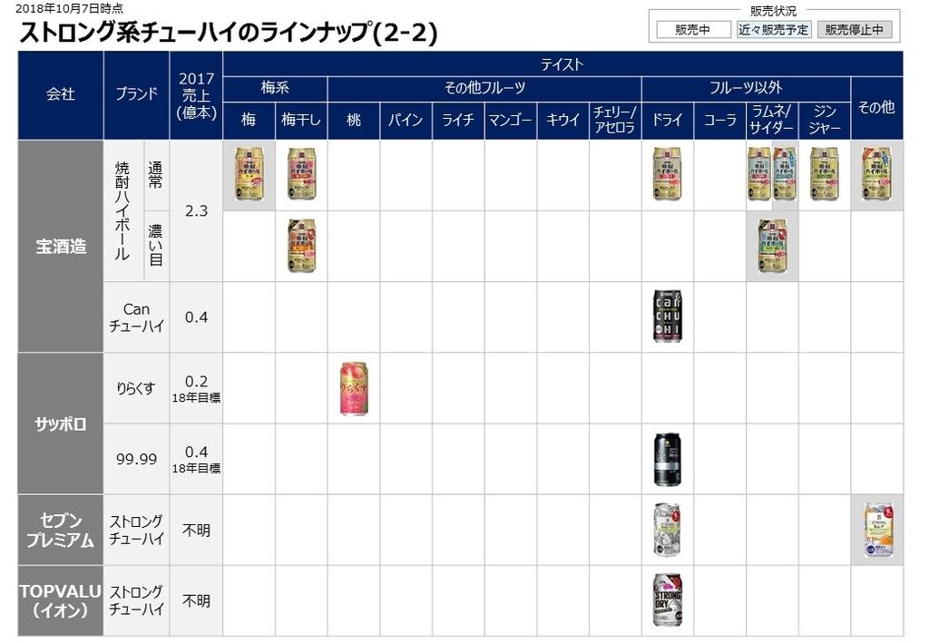 f:id:strong_ojisan:20181007110813j:plain