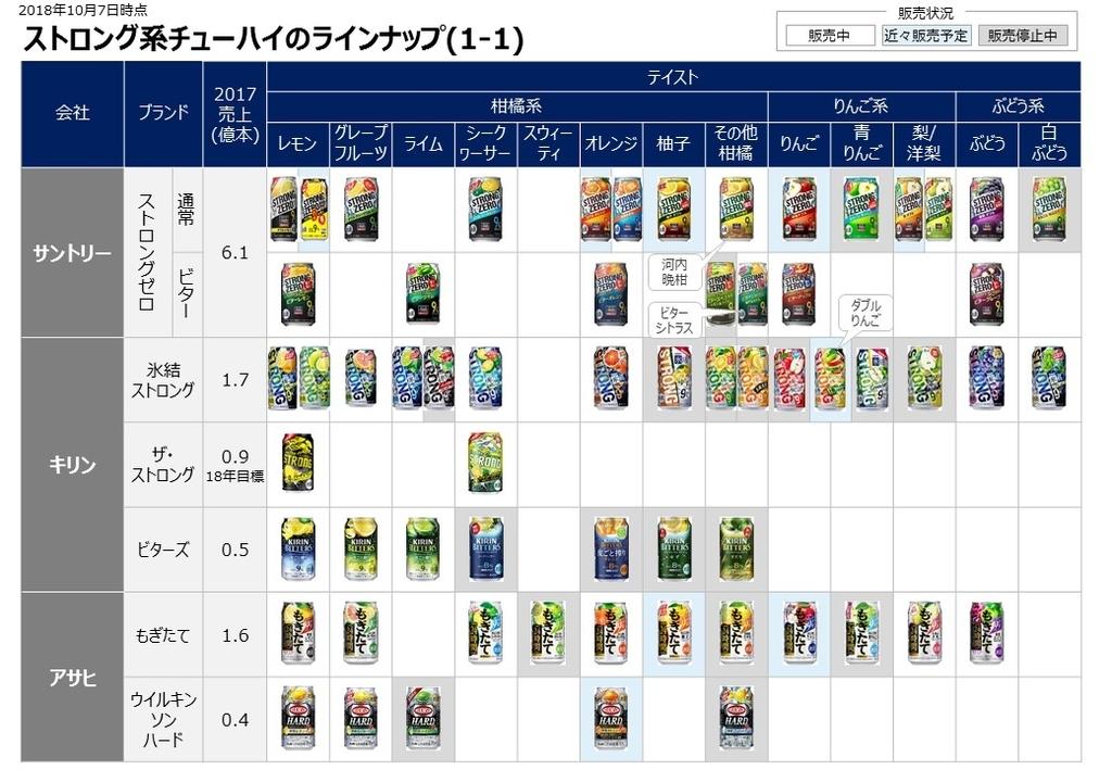 f:id:strong_ojisan:20181007113641j:plain