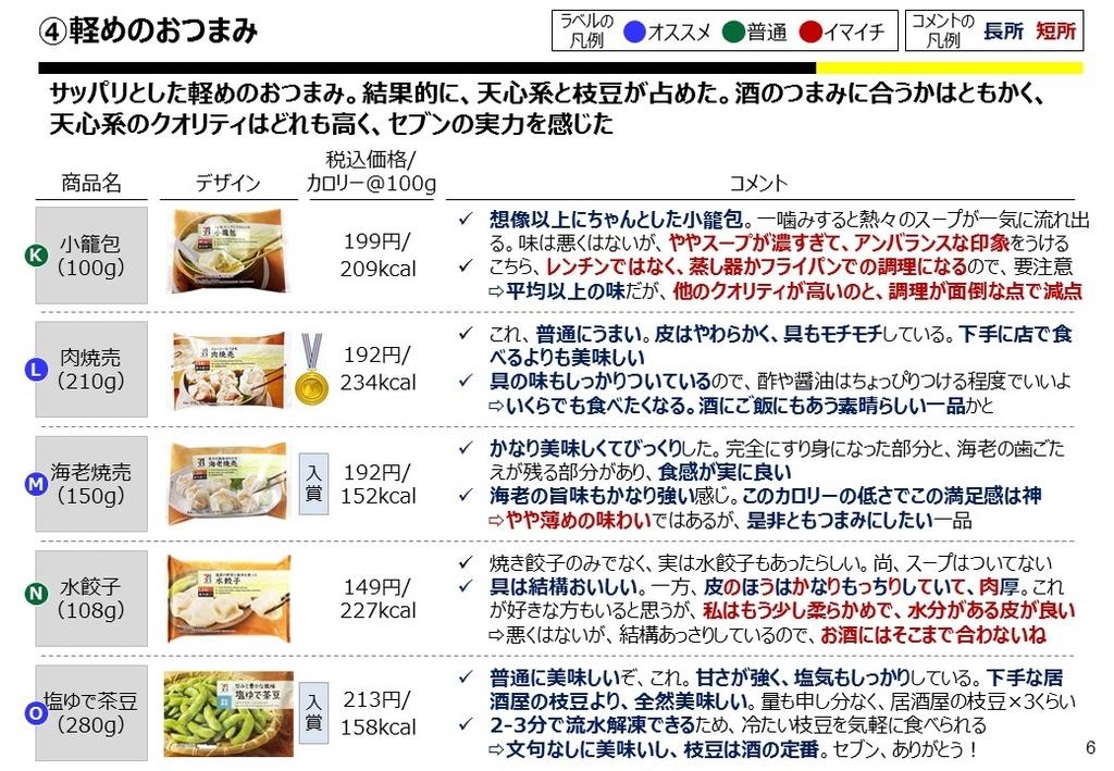 f:id:strong_ojisan:20181014232006j:plain