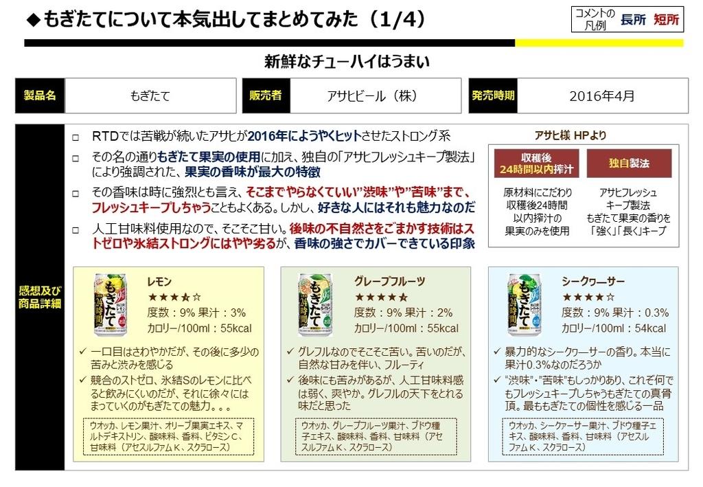 f:id:strong_ojisan:20181227211608j:plain