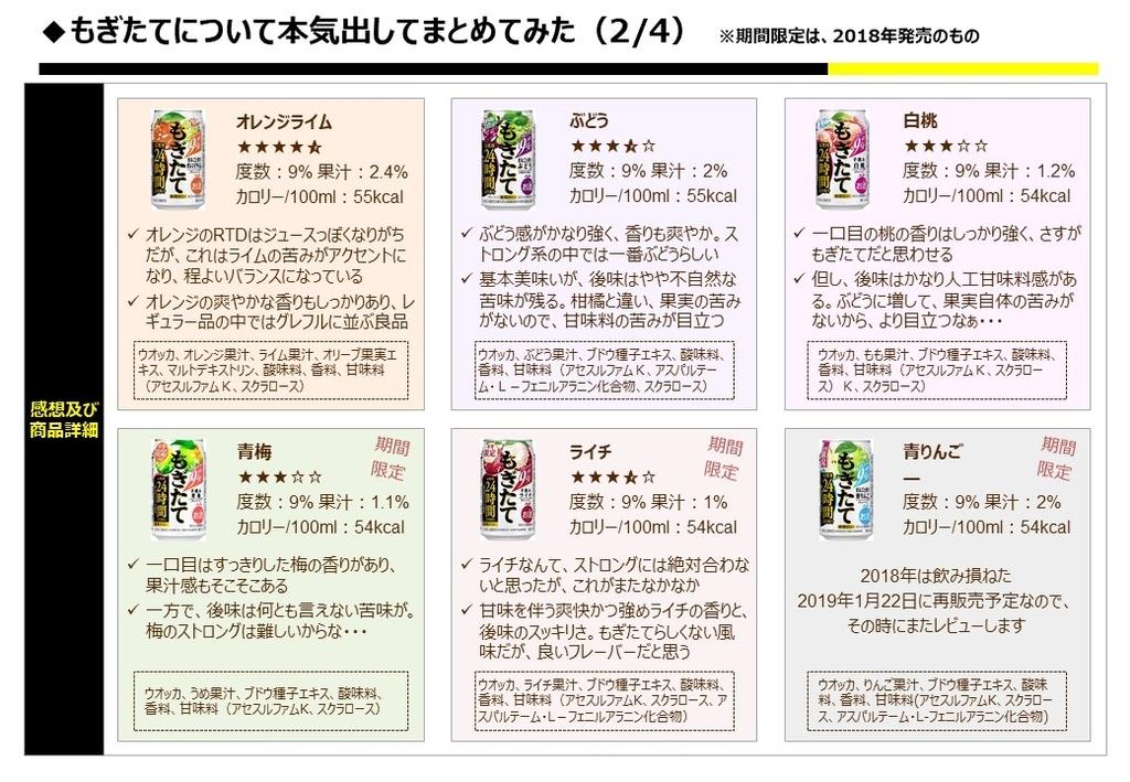 f:id:strong_ojisan:20181227211611j:plain