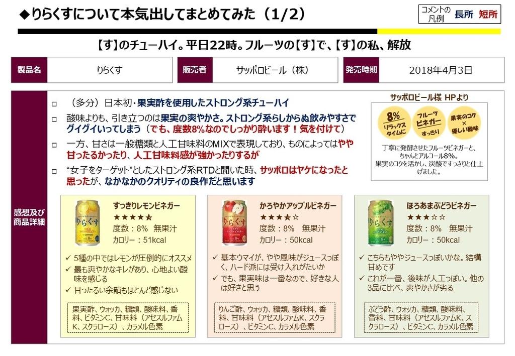 f:id:strong_ojisan:20190131195052j:plain