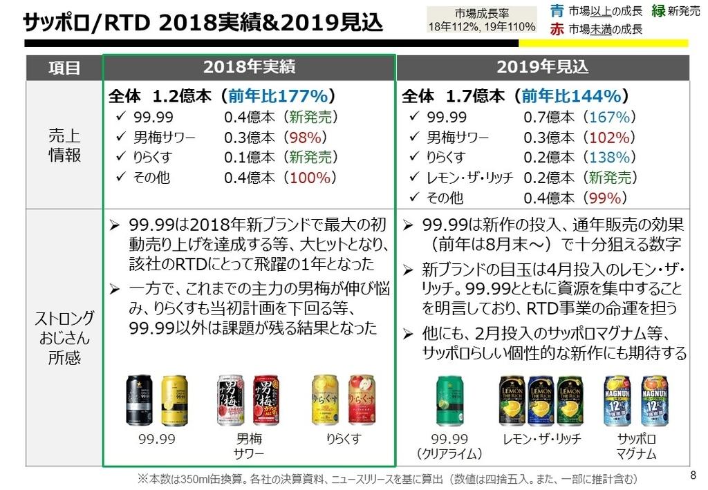 f:id:strong_ojisan:20190306230027j:plain