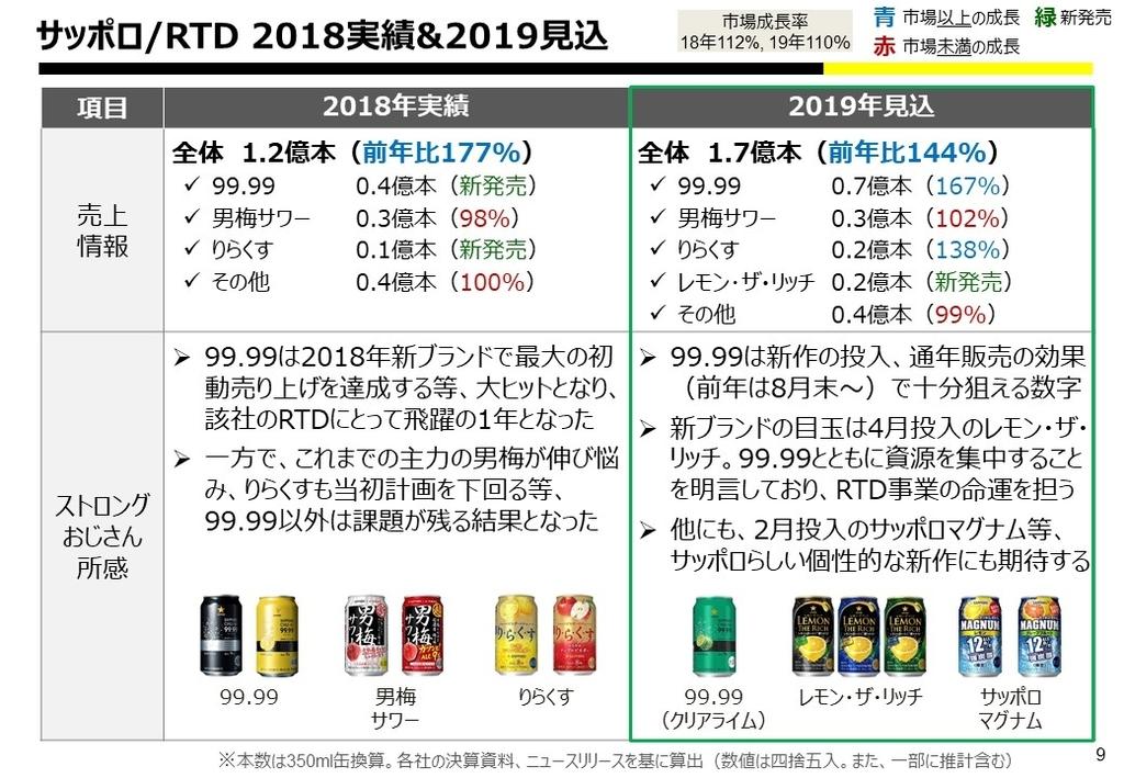 f:id:strong_ojisan:20190306230051j:plain