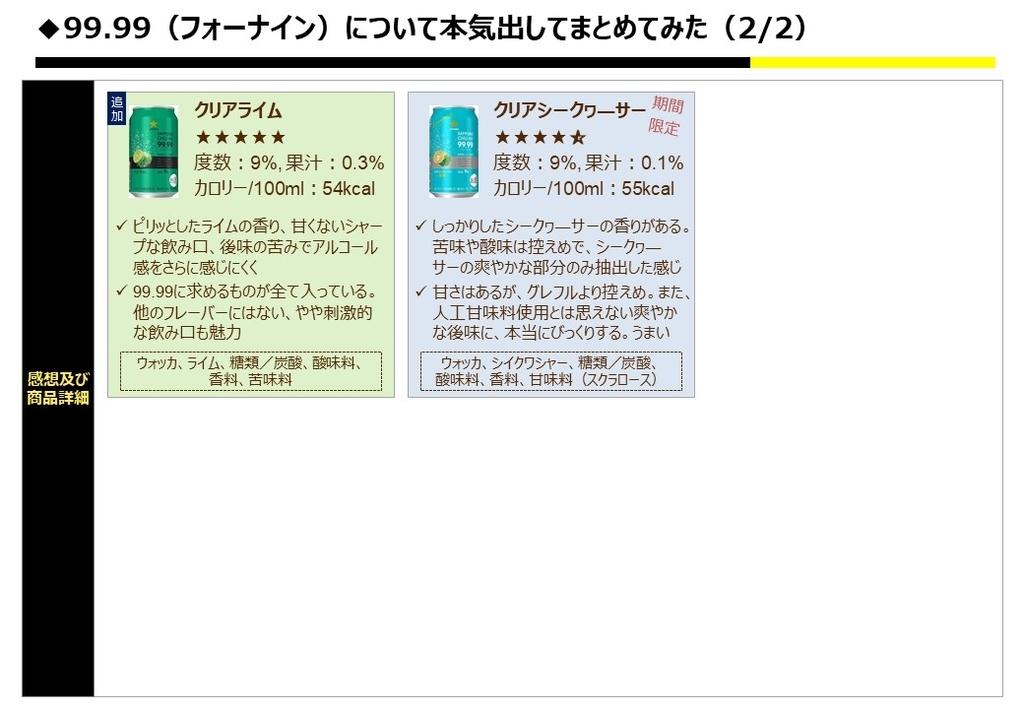 f:id:strong_ojisan:20190310012203j:plain