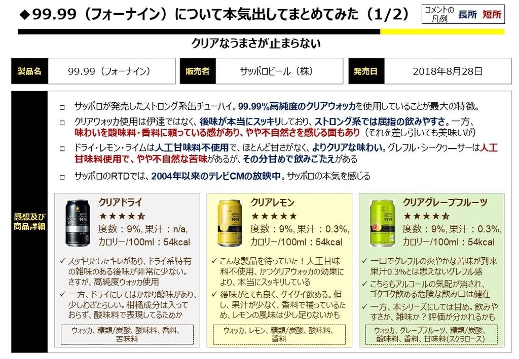 f:id:strong_ojisan:20190310012405j:plain