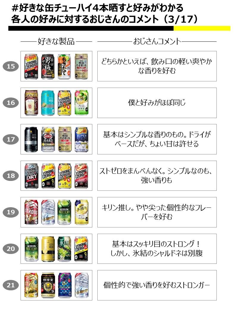 f:id:strong_ojisan:20190323144826j:plain