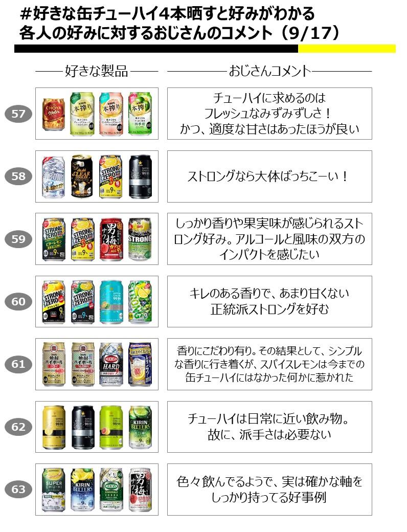 f:id:strong_ojisan:20190323145015j:plain