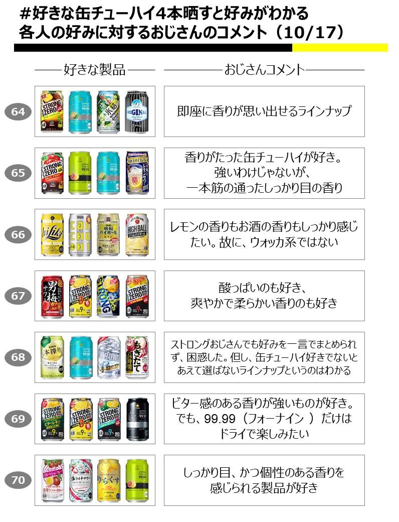 f:id:strong_ojisan:20190323145024j:plain