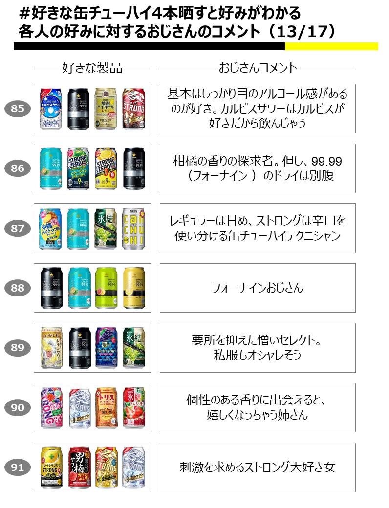 f:id:strong_ojisan:20190323145048j:plain