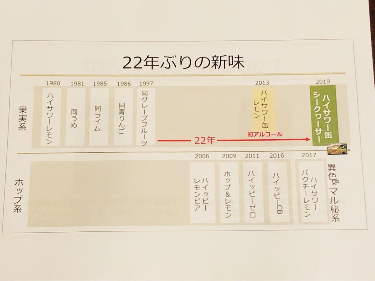 f:id:strong_ojisan:20190412002320j:plain