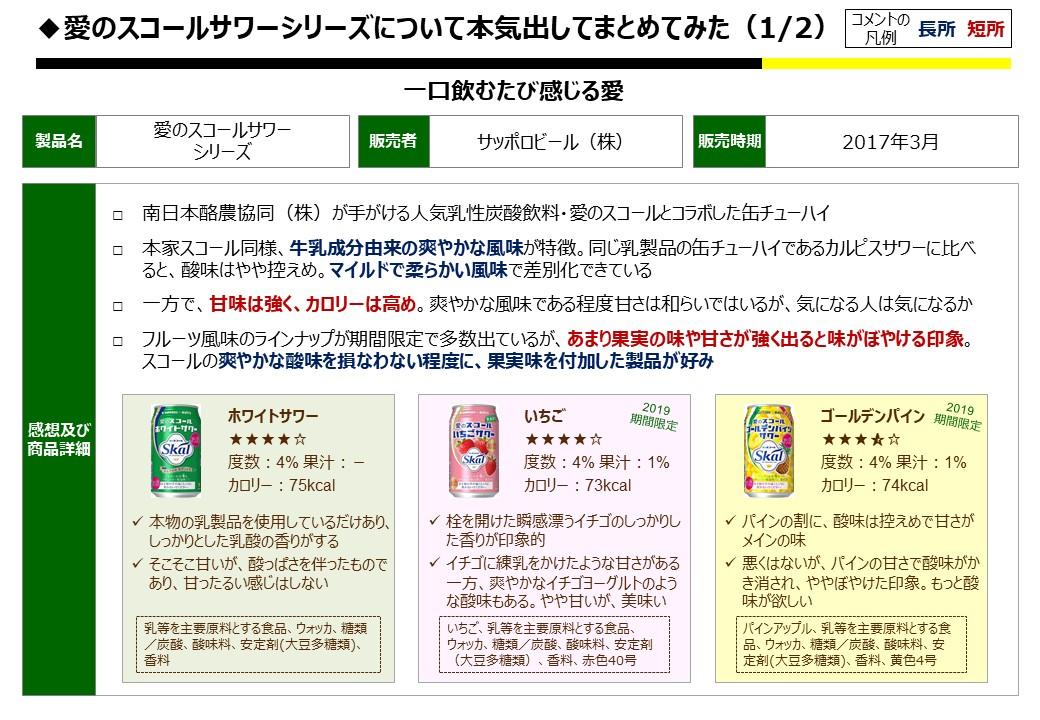 f:id:strong_ojisan:20190430160202j:plain
