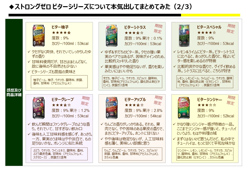 f:id:strong_ojisan:20190610215715j:plain