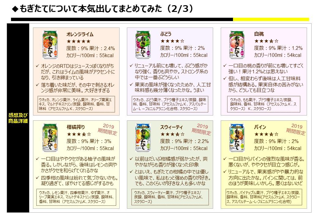 f:id:strong_ojisan:20190707131454j:plain