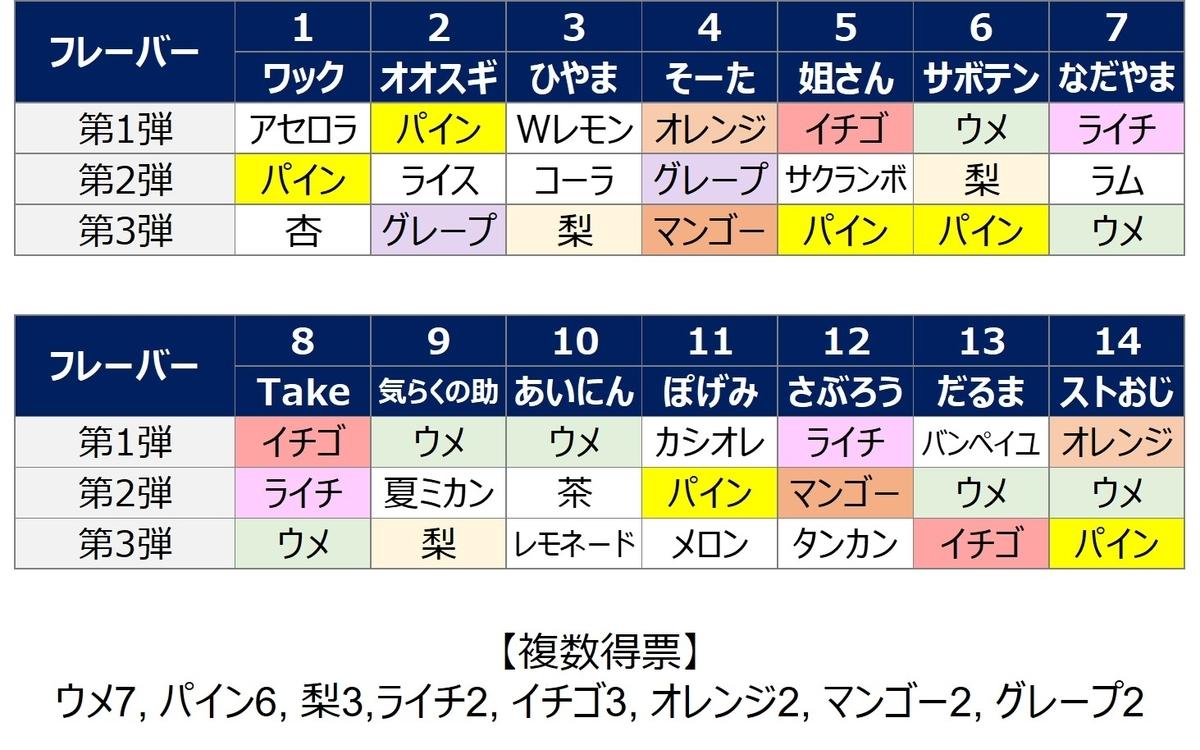f:id:strong_ojisan:20191225141644j:plain