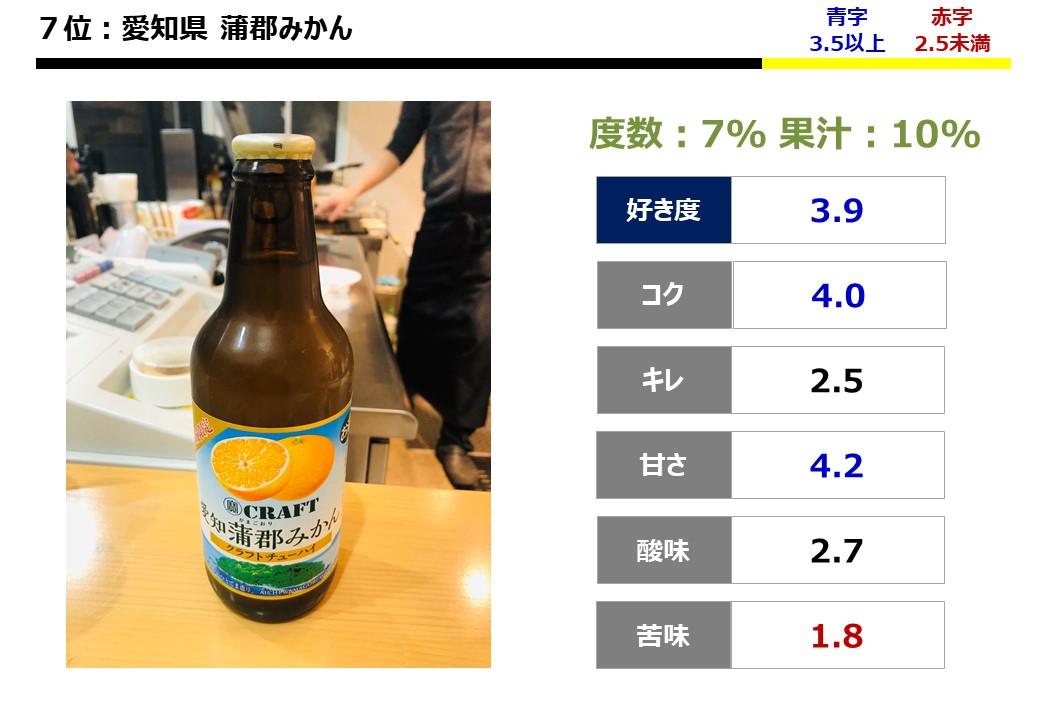 f:id:strong_ojisan:20200105214849j:plain