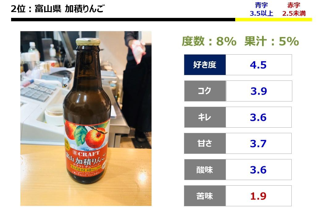 f:id:strong_ojisan:20200105220415j:plain