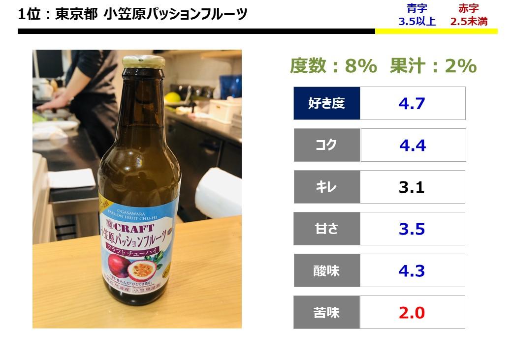 f:id:strong_ojisan:20200105220825j:plain