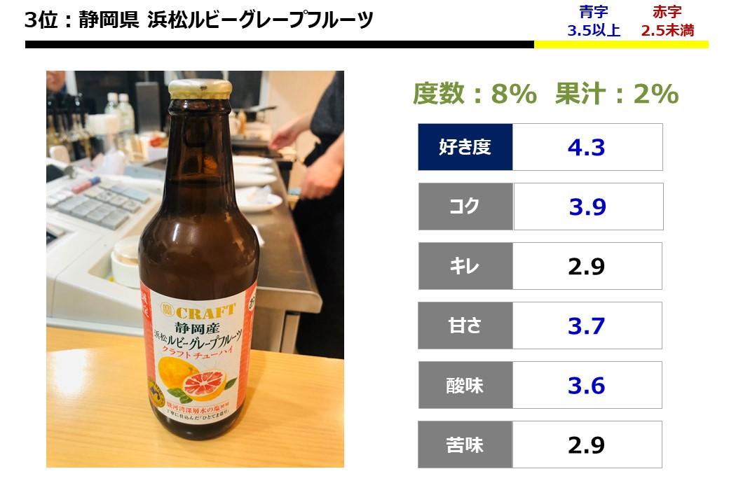 f:id:strong_ojisan:20200105223449j:plain