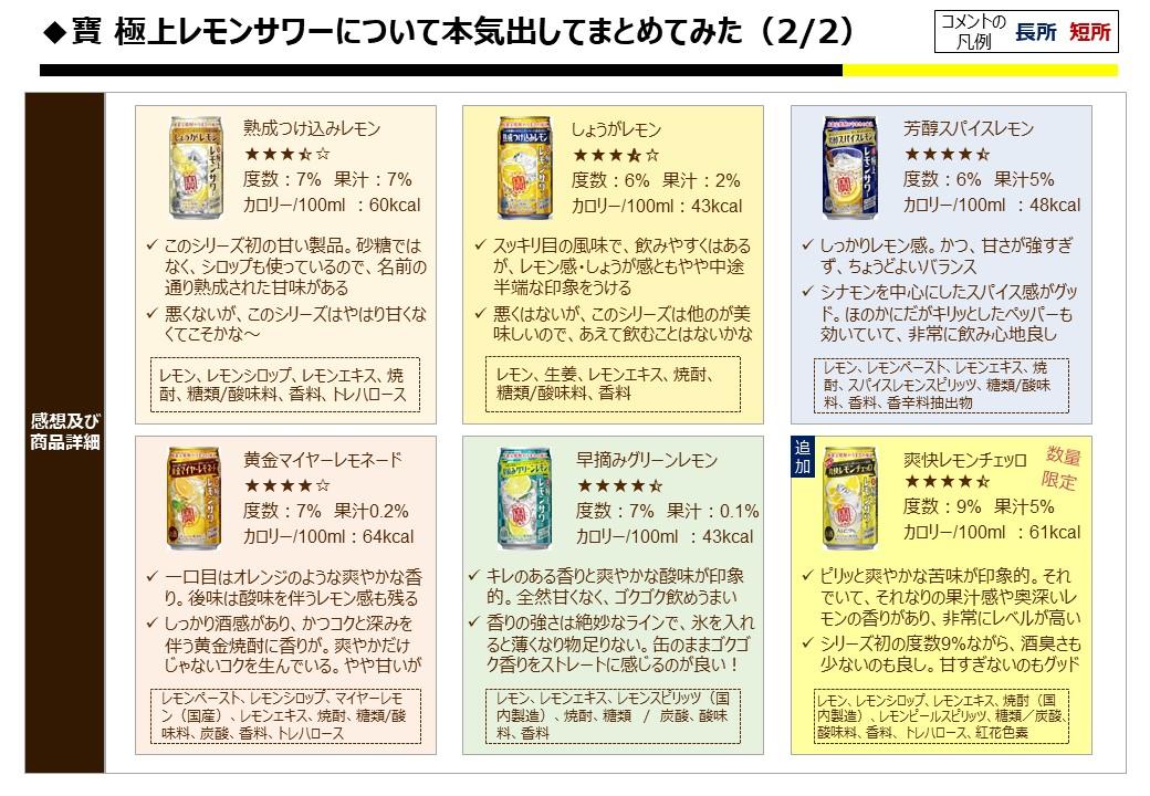 f:id:strong_ojisan:20200108125010j:plain