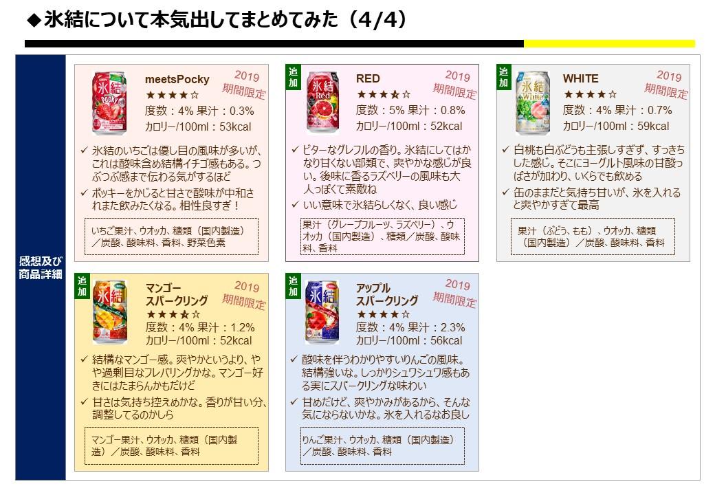 f:id:strong_ojisan:20200113225927j:plain