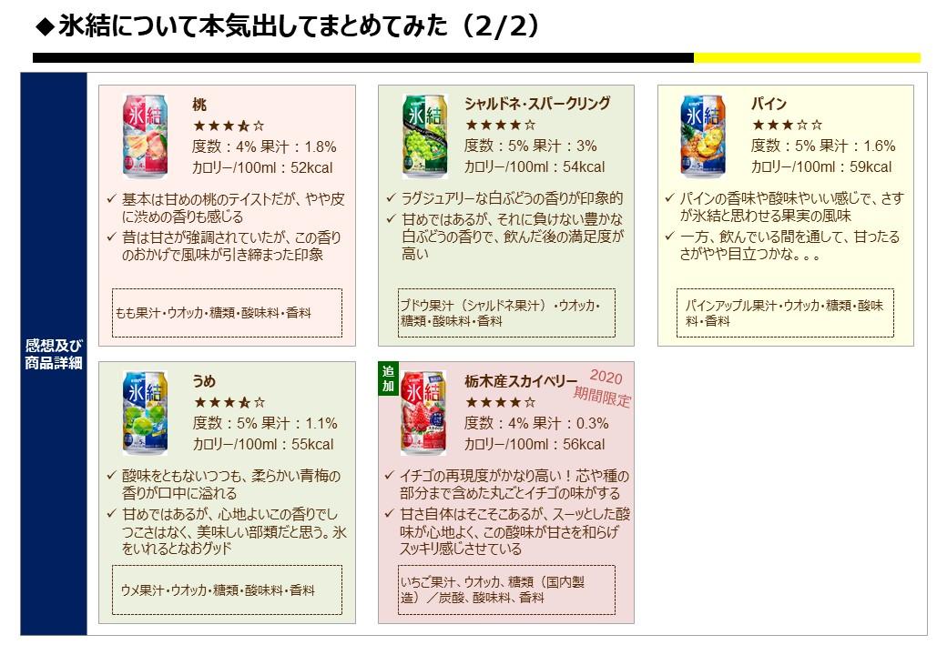 f:id:strong_ojisan:20200120224910j:plain