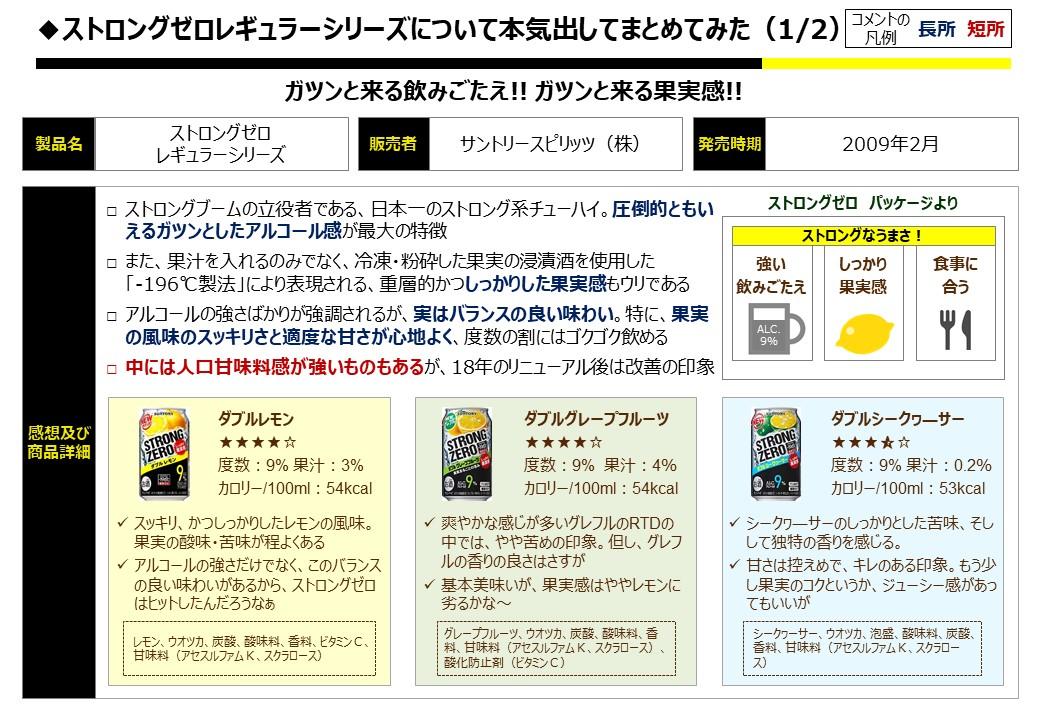 f:id:strong_ojisan:20200127183926j:plain