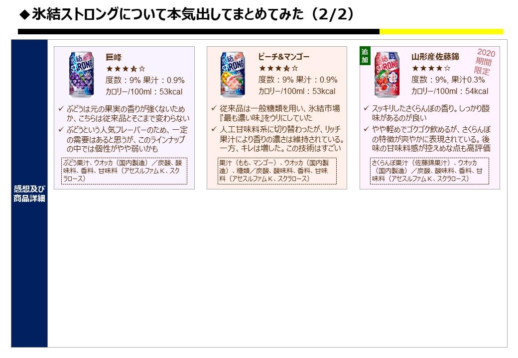 f:id:strong_ojisan:20200203201011j:plain