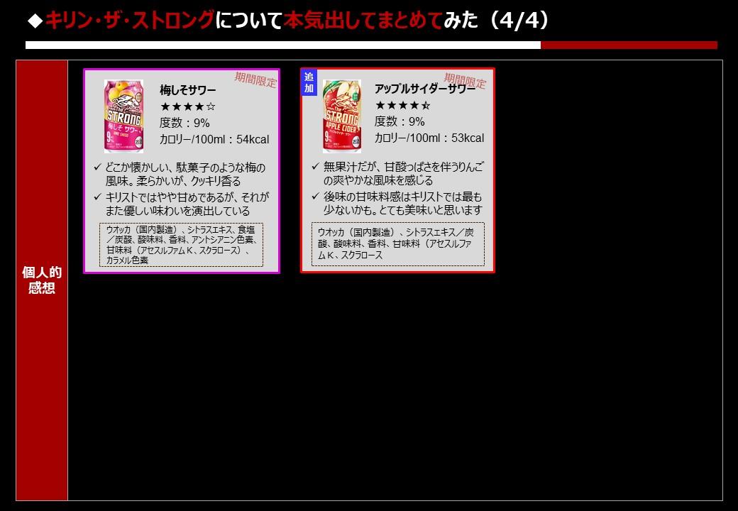 f:id:strong_ojisan:20200212231642j:plain