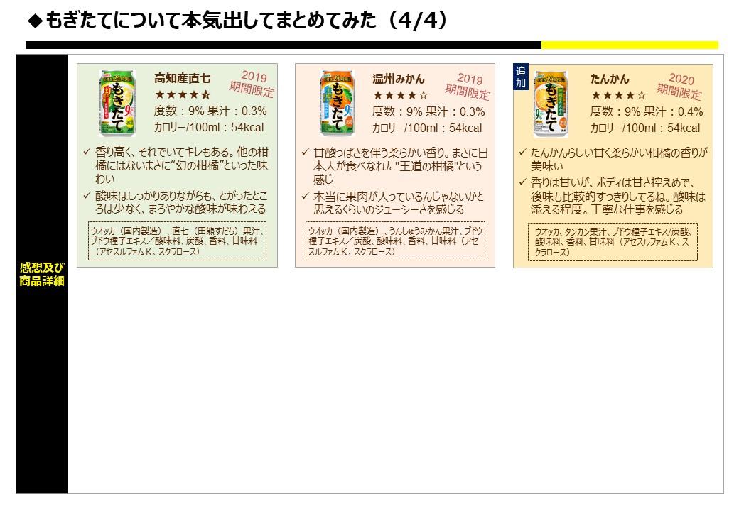 f:id:strong_ojisan:20200313184730j:plain