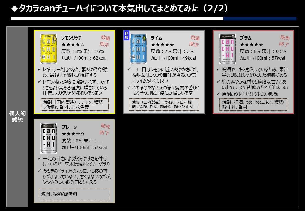 f:id:strong_ojisan:20200313185044j:plain