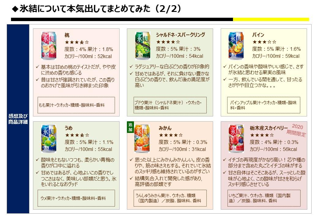 f:id:strong_ojisan:20200313185704j:plain