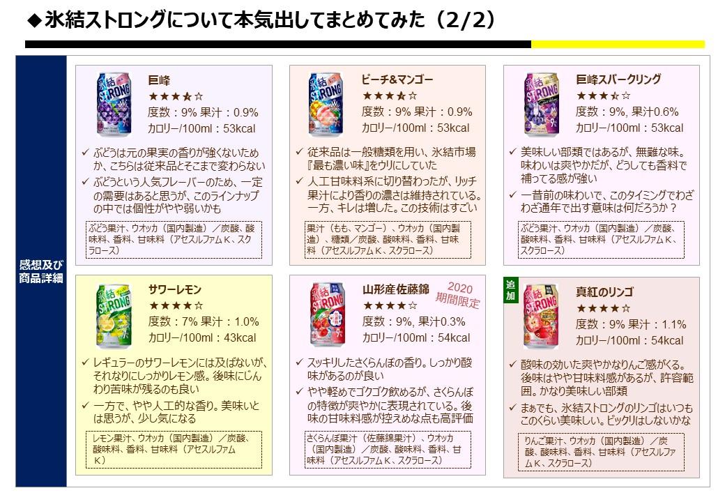 f:id:strong_ojisan:20200327005233j:plain