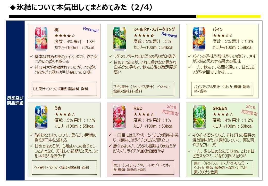 f:id:strong_ojisan:20200429192249j:plain