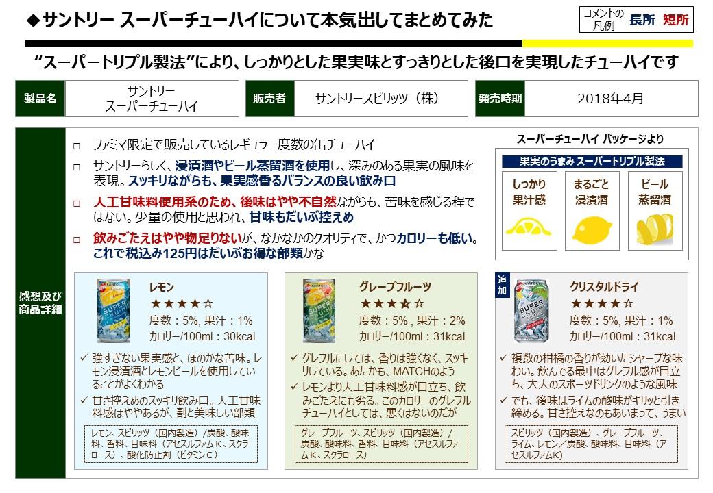 f:id:strong_ojisan:20200523170738j:plain
