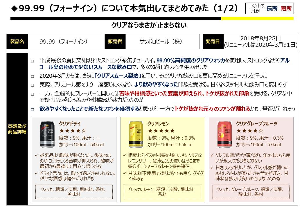 f:id:strong_ojisan:20200610182414j:plain