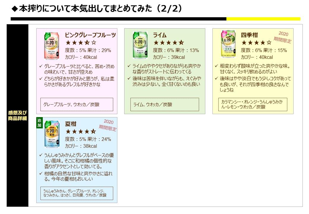 f:id:strong_ojisan:20200702193959j:plain