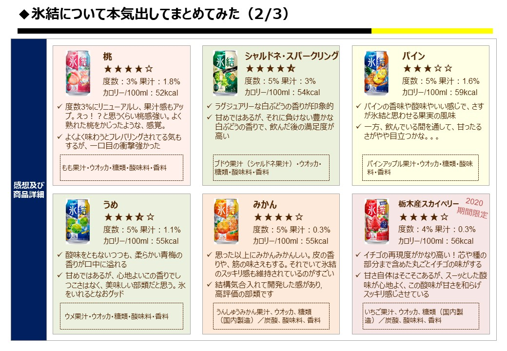f:id:strong_ojisan:20200824155830j:plain