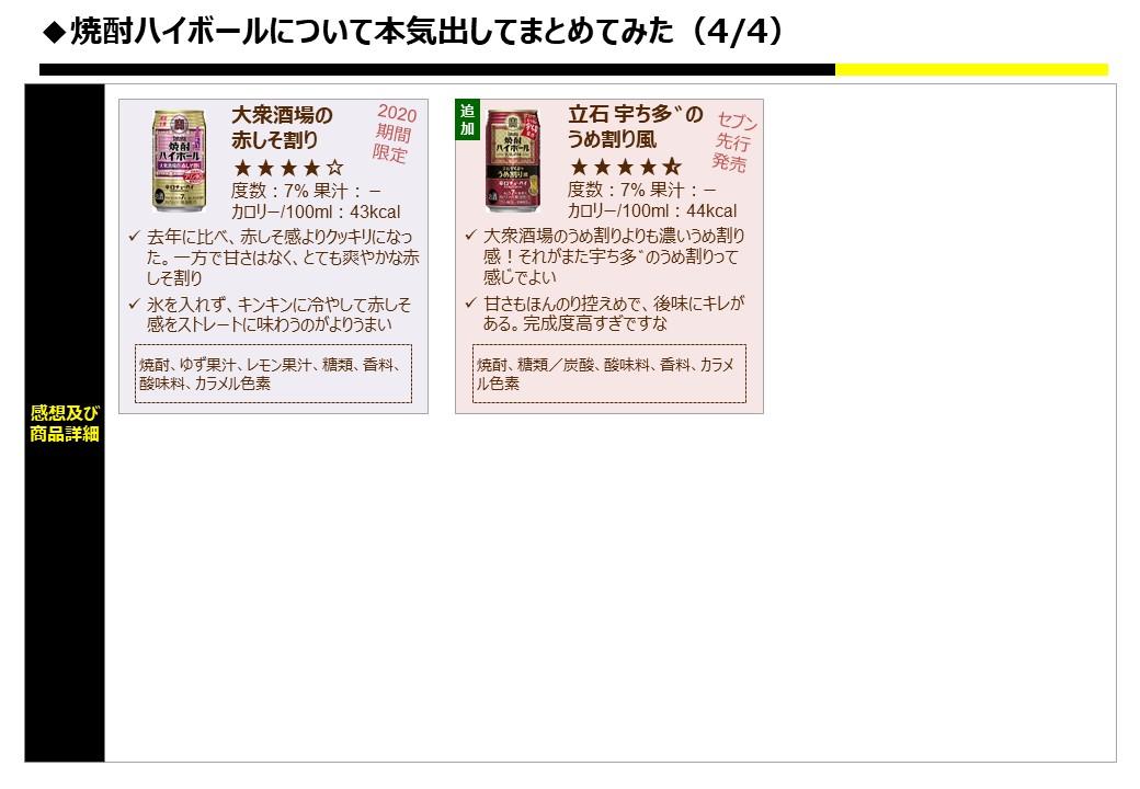 f:id:strong_ojisan:20201012000219j:plain