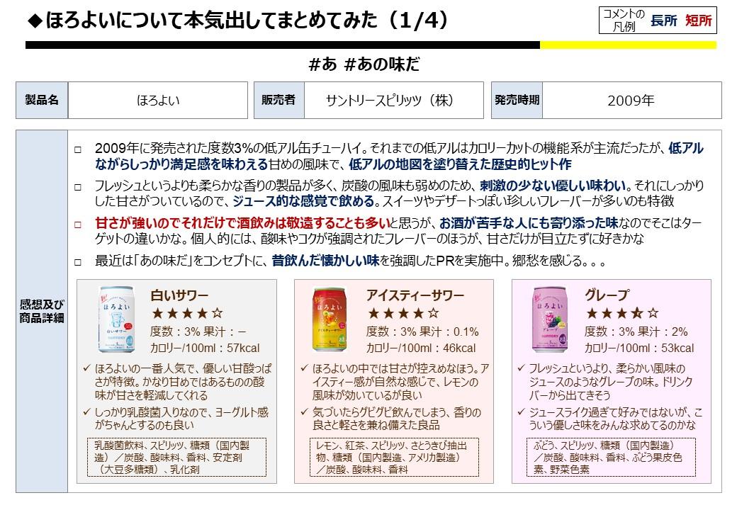 f:id:strong_ojisan:20201215011514j:plain