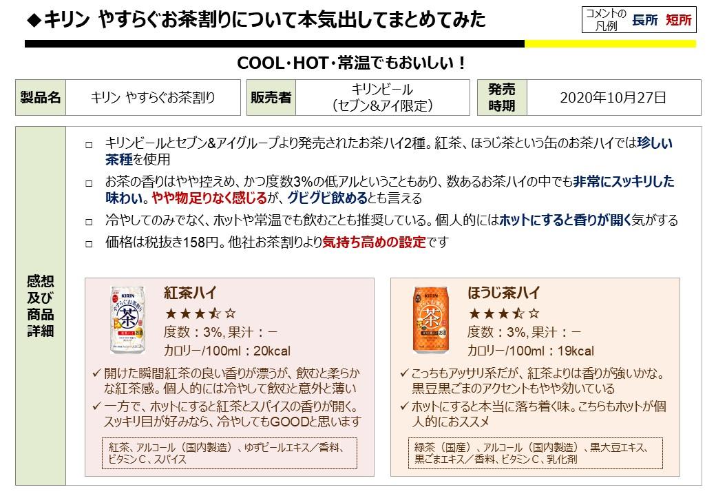 f:id:strong_ojisan:20210110133824j:plain