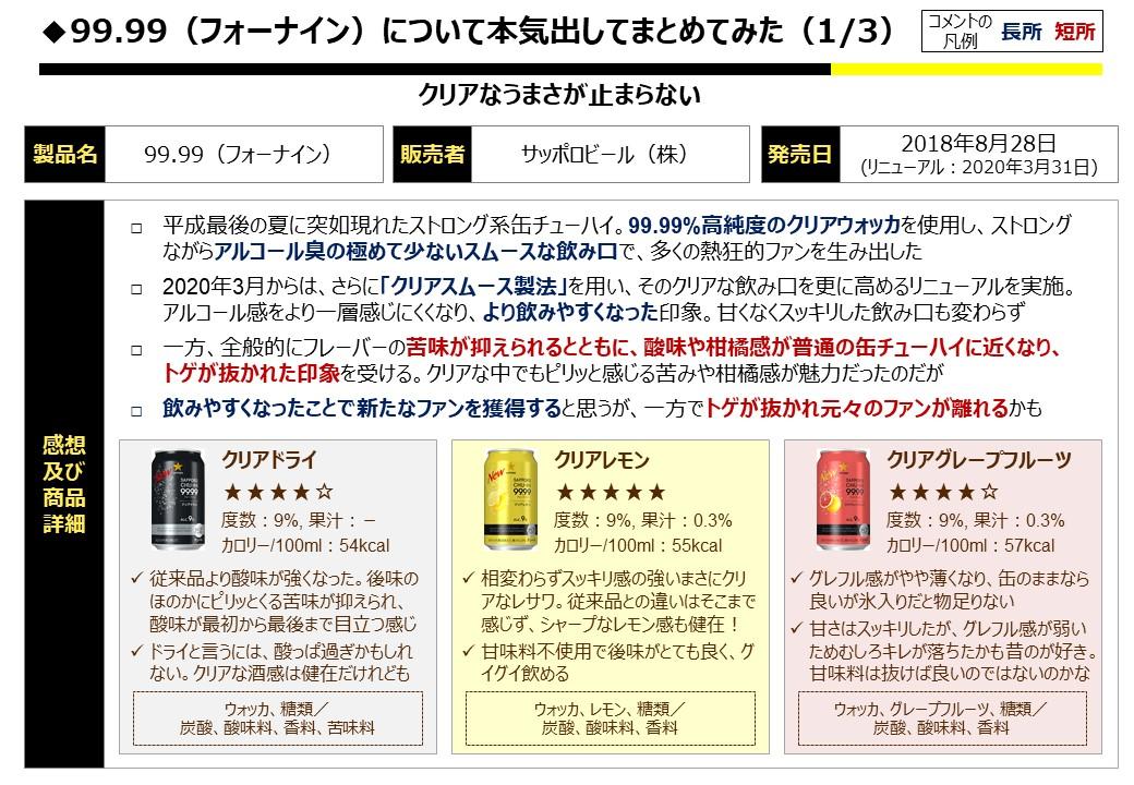 f:id:strong_ojisan:20210110214858j:plain