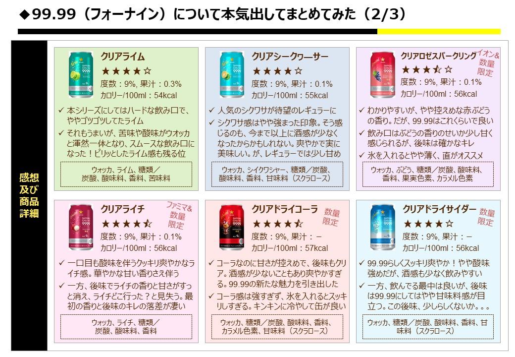 f:id:strong_ojisan:20210110214903j:plain
