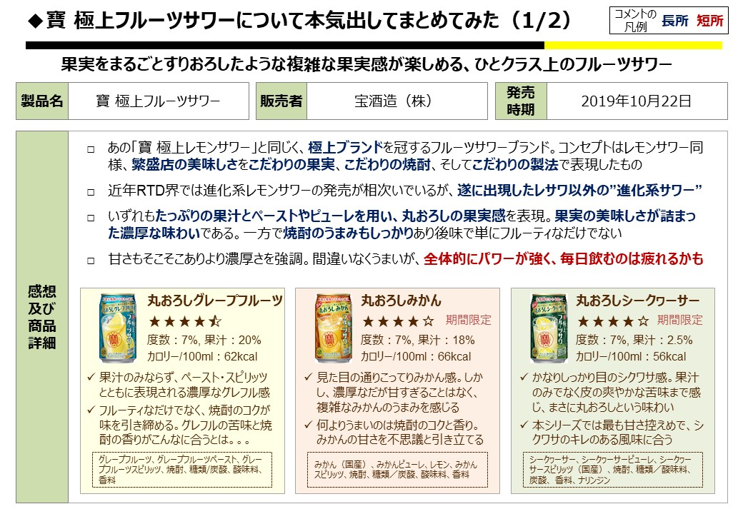 f:id:strong_ojisan:20210111214545j:plain