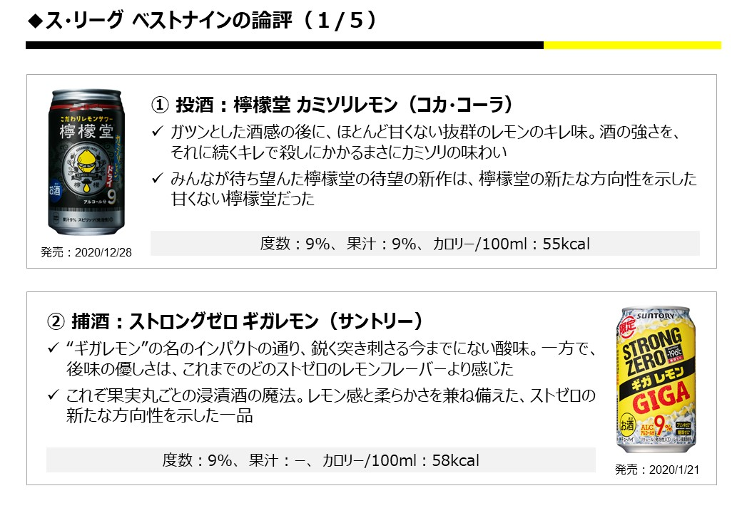 f:id:strong_ojisan:20210125234438j:plain