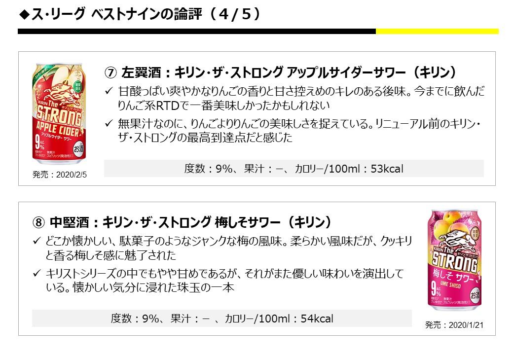 f:id:strong_ojisan:20210125234452j:plain
