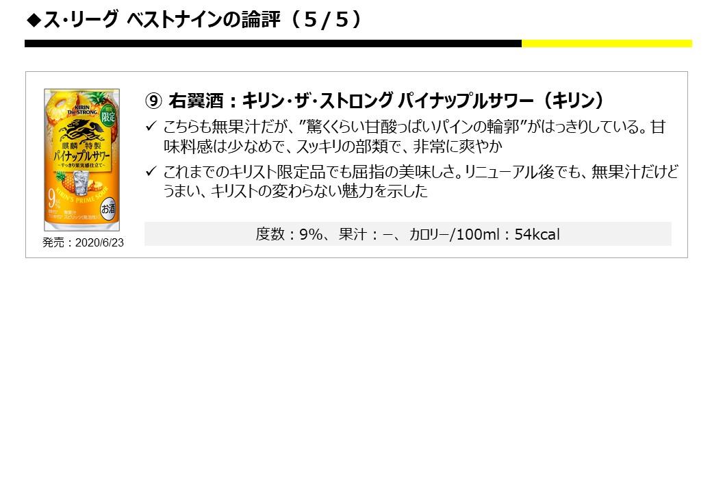 f:id:strong_ojisan:20210125234455j:plain
